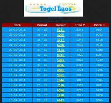 prediksi bola data pengeluaran hongkong  digit  score hari