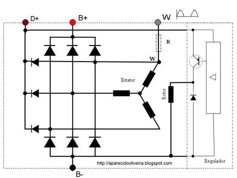 dicas t 233 cnicas de manuten 231 227 o automotiva de cidooliveira conta giro sinal w do alternador