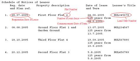 esb providers  land registry documents  land