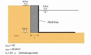 Wasserdruck Berechnen : grund und felsbau karteikarten online lernen cobocards ~ Themetempest.com Abrechnung