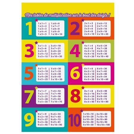 fiche cuisine affiche tables de multiplication affiche ludique et éducative pour enfant