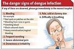 Avoid Dengue This Rainy Season ~ Pinoy99 News Daily ...