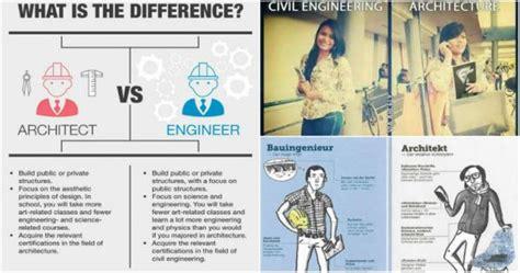 Architect's Vs Civil Engineer's Obligations
