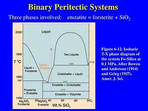 Handbook Of Phase Diagrams Of Silicate Systems Binary Systems V 1