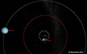 Planets Orbiting The Sun Animation - Pics about space