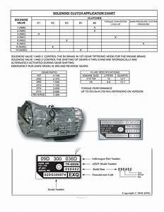 Transmission Repair Manuals 09d  Aw Tr