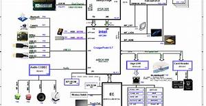 Sony Svf14 Quanta Hk8  Hk9 Chief River Ulv Schematic