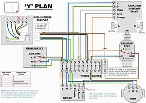 60 New Wiring Diagram For Honeywell Thermostat With Heat