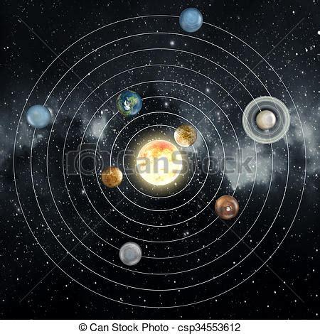 Solar System Diagram Including Nine Planets The Sun