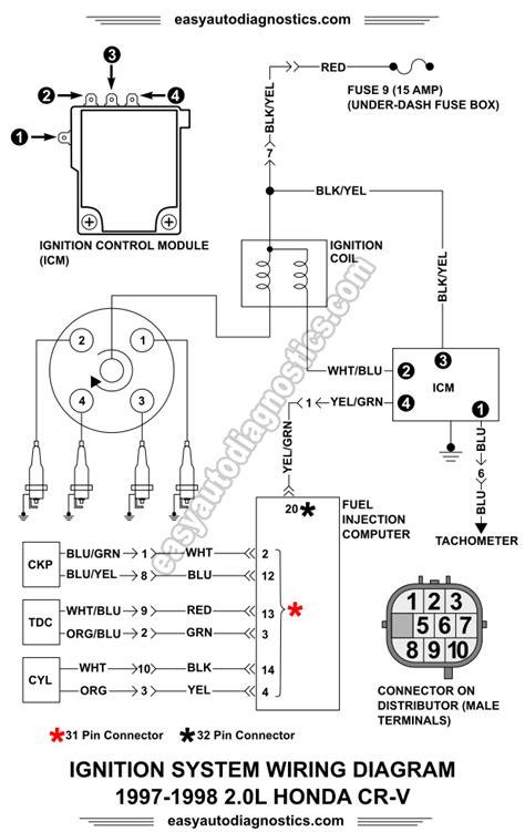 Electrical Wiring Diagram 1996 Honda Cr V 1997 1998 2 0l honda cr v ignition system wiring diagram