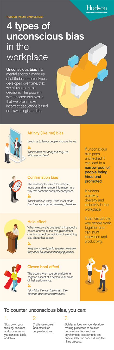 types of 4 types of unconscious bias in the workplace