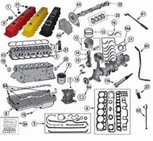 2009 Jeep Patriot Engine Diagram : 22 best jeep yj parts diagrams images jeep jeep ~ A.2002-acura-tl-radio.info Haus und Dekorationen