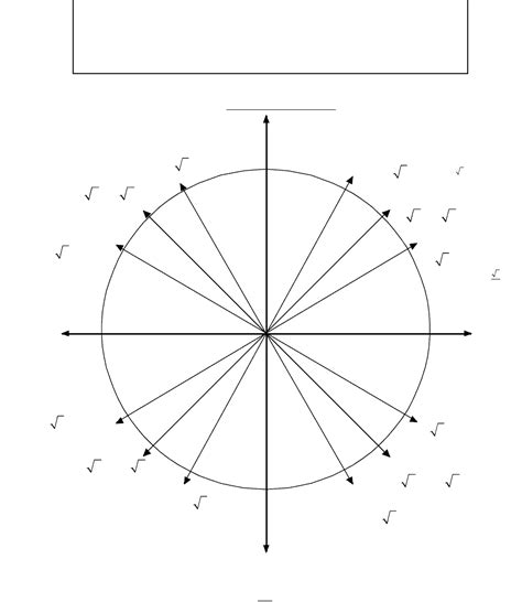 unit circle chart templates word excel