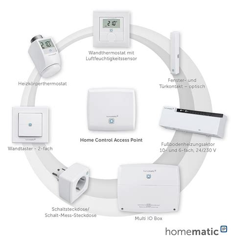erfahrungsbericht smarthome system homematic ip iphone