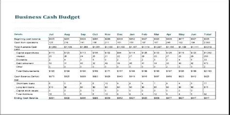 preparation  cash budget methods qs study
