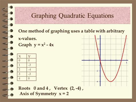 Solving Quadratic Equation By Graphing And Factoring  Ppt Video Online Download