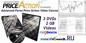 Renko Charts Forexmentor The Advanced Forex Price Action Techniques