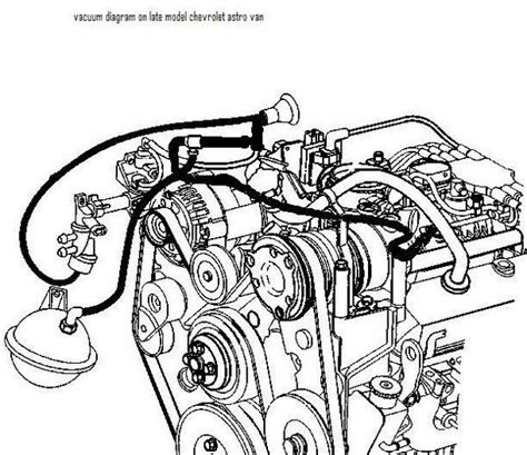 1998 Chevy S10 Vacuum Diagram by Pin By Mclyman On Chevy Astro 4 3 Flooring Vacuums