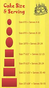 Astute Homestead Cake Sizes And Servings