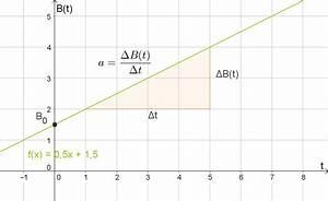Exponentielles Wachstum Wachstumsfaktor Berechnen : lineares wachstum wachstum mathe digitales schulbuch ~ Themetempest.com Abrechnung
