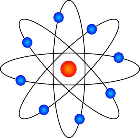 Atom Clipart Atom Symbol Clip At Clker Vector Clip