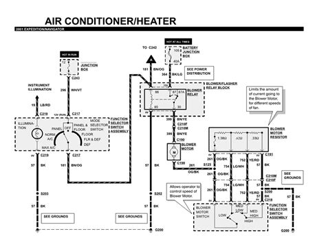 2003 Explorer Ac Wiring Diagram by Ford Explorer Ac Wiring Diagram Amazing Imageresizertool