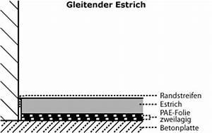 Aufbau Estrich Dämmung : estriche entfeuchtungen pachler gmbh wand bodendesign ~ Articles-book.com Haus und Dekorationen