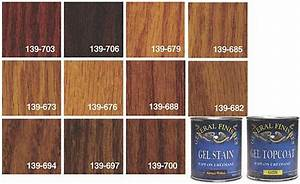 java gel stain colors Quotes