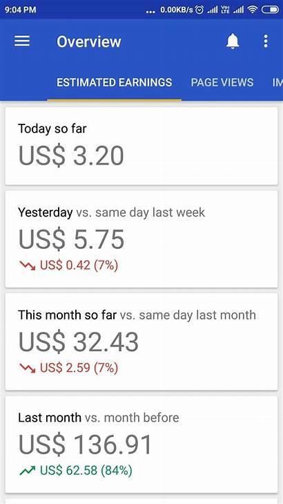 Money Earn Ways Earnings Adsense Today