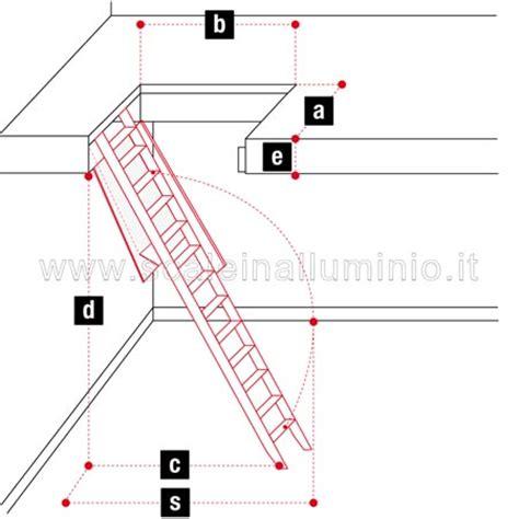 Scale A Scomparsa Per Soffitte Scale Retrattili Per Soffitte E Sottotetti Rigida 50 X 90