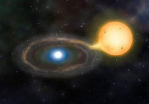 Gaia 14aae: Astronomers Discover Unique Binary Star ...
