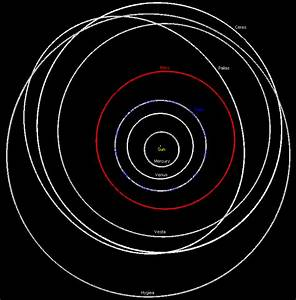 Image Gallery hygeia planet