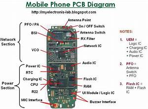 Electronics Circuit Application   Mobile Cell Phone Pcb Layout Diagram