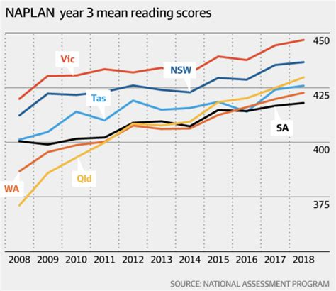 We did not find results for: Parents need NAPLAN data, not states hiding school performance | The Centre for Independent Studies