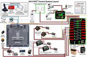 2015 Frc Wiring Diagram