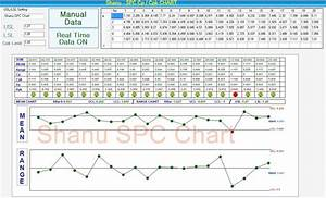 Chart Asp Net C Spc Cp And Cpk Chart In C Windows Forms