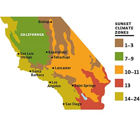 Southern California July Checklist  Sunset Magazine