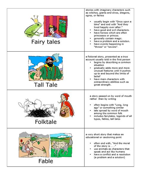 good  evil anchor chart bing images  grade