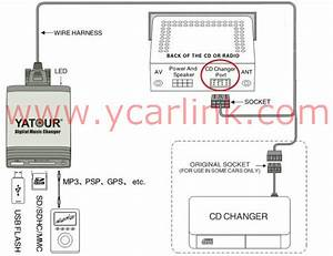 Ford Cd Changer Wiring Diagram
