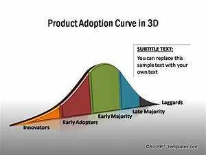 bell curve powerpoint template powerpoint bell curve With bell curve powerpoint template