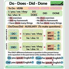 Do, Does, Did, Done  The Difference  Woodward English