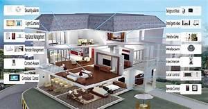 Smart Home Systems : security safety misk electronic ~ Frokenaadalensverden.com Haus und Dekorationen