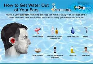 What Is Swimmer U2019s Ear  How To Get Rid And Home Remedies