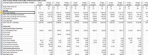 avoiding errors  budgets  bill mcmannis blog