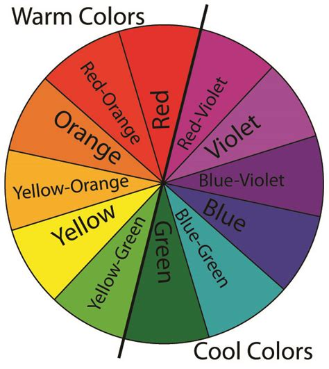 warm and cool colors color theory basics