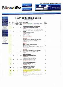 Len Snow Debuts In Top 20 Billboard Hot 100 Singles Sales