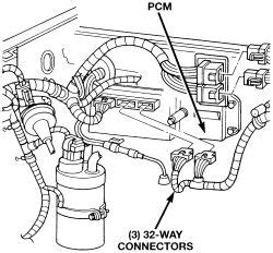 Fue Wiring Diagram 1997 Toyotum Camry by Where In The Car Is The Computer In A 1995 Jeep Grand