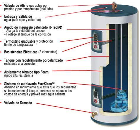 boiler electrico de deposito 450 litros 9 kw 230v 2 fases modelo 82