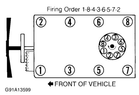 1992 Gmc Other Firing Order What Is The Firing Order On A