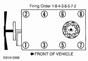 27 43 Vortec Firing Order Diagram